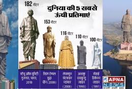 Statue of Unity: सरदार पटेल की विश्व की सबसे उंची प्रतिमा।